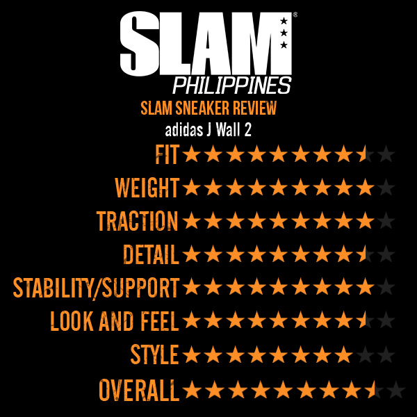 SLAM-SNEAKER-REVIEW Wall 2