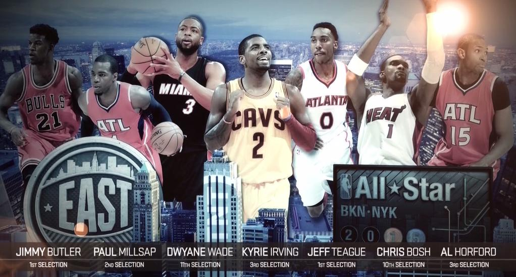 NBA East reserves || 2015 All-Star Game