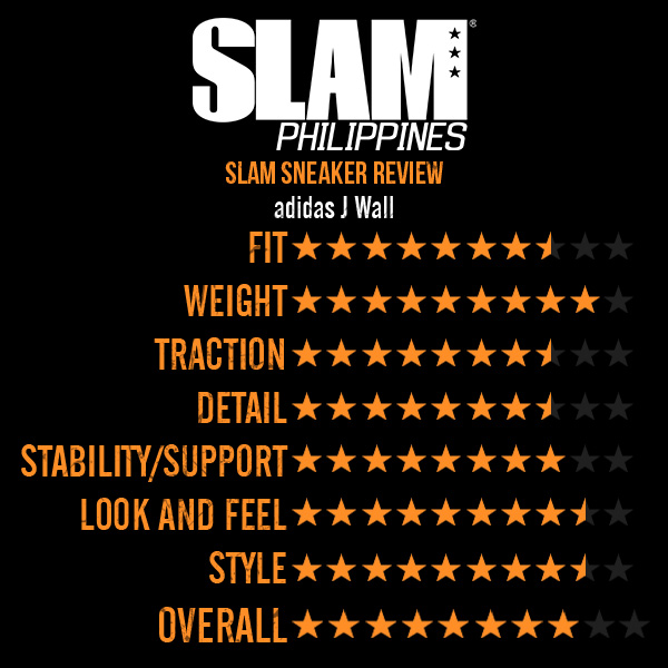 SLAM-SNEAKER-REVIEW Wall